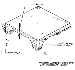 Foundation basics homeowners foundation repair network for Slab on grade foundation cost